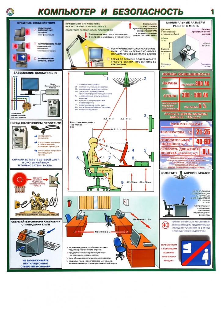 Компьютер и безопасность - плакат 2