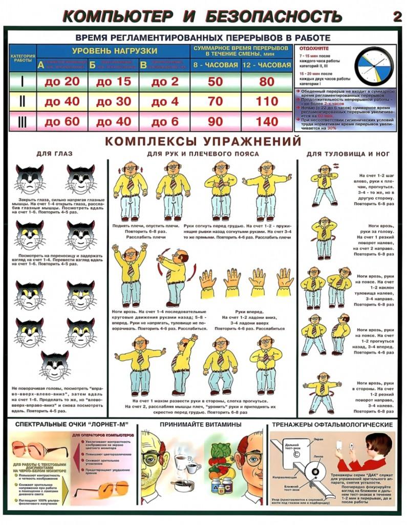 Компьютер и безопасность - плакат 3